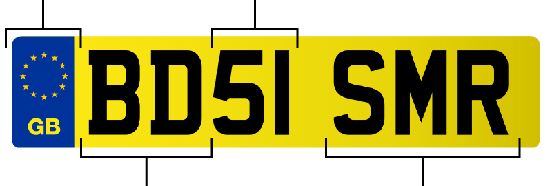 British car registration plate Eu